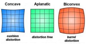 distortionb