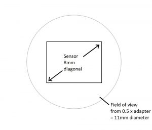 Sensor_adapter_diagram_Microscience